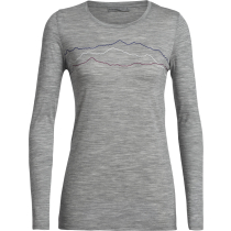Achat Wmns Spector LS Crewe Toughest Triple Metro Heather