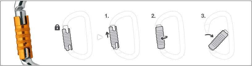Triactlock