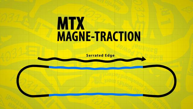 magnetraction